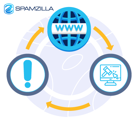 Expired Domain Names Cycle